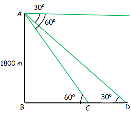 Trigonometry Problems Involving Angle of Depression