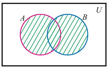 Venn Diagram Of A Union B