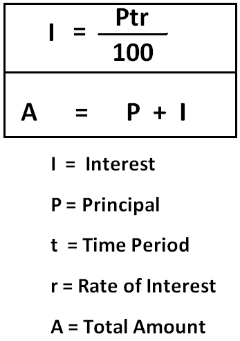 simple interest and compound interest aptitude questions and answers pdf