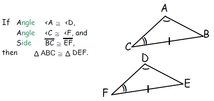 Triangle congruence postulates