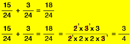 So, If We Want To Add Two More Like Fractions, We Have To Take Only One  Denominator And Add Numerators. This Process Is Clearly Demonstrated In The  Picture ...