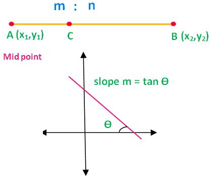 Grade 10 Analytic Geometry Worksheets - grade 10 geometry worksheets ...