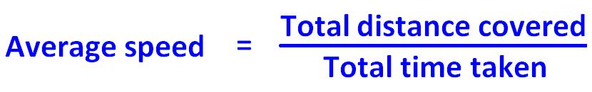 Average Speed Equation