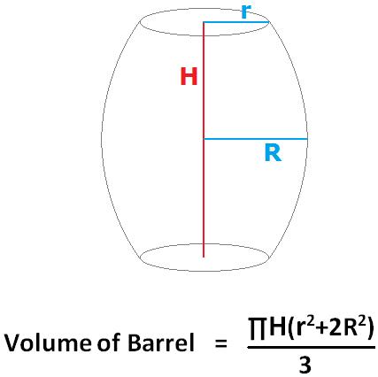 barrel volume calculator