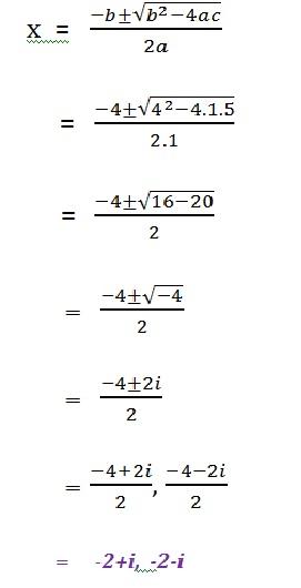 Quadratic Equations With Complex Roots