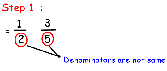 Comparing and ordering fractions worksheets 4th grade – Common Denominator Worksheet
