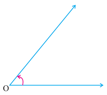 angle bisector constructor Constructor summary vec2d()  computes the perpendicular bisector of two  points  creates a new vector rotated by the given angle around the z axis.