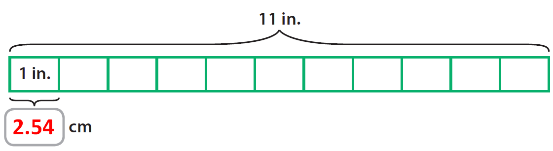 Converting Inches To Centimeters Worksheets