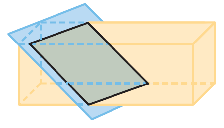 Cross sections of a right rectangular prism