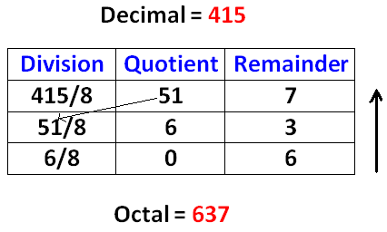 Calculator with decimal binary hexadecimal and octadecimal functions online