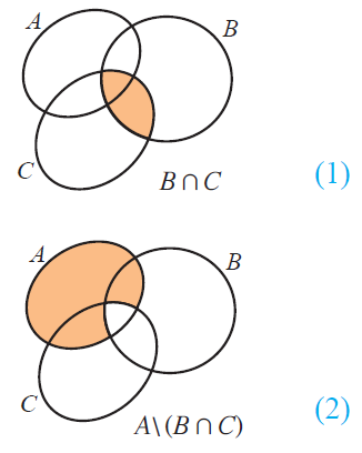 Venn diagram a buc smartdraw diagrams sets mind42 ccuart Image collections
