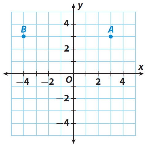Distance and area in the coordinate plane worksheet