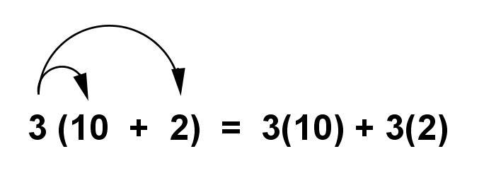 12 Unique associative Property Of Multiplication Worksheets - Best ...