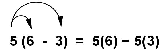 Distributive property of multiplication over subtraction ...