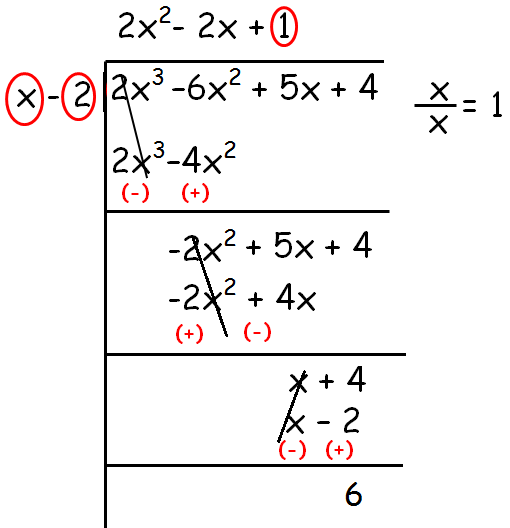 Polynomial Long Division Examples