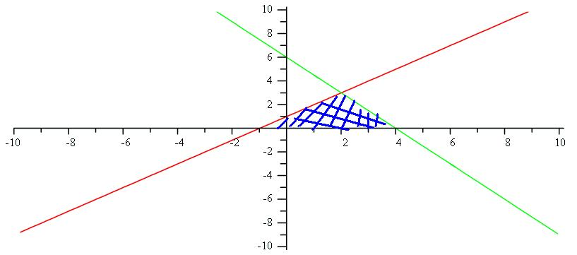 ncert solutions for class 10 maths chapter 3 part 5