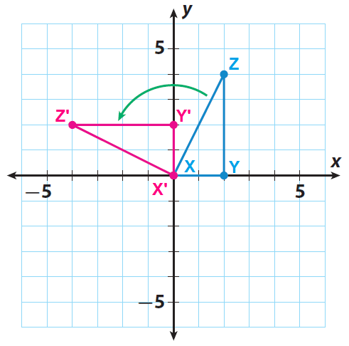 Graphing rotations worksheet