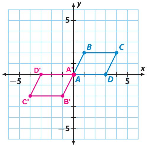 Algebraic Representations Of Transformations Worksheet
