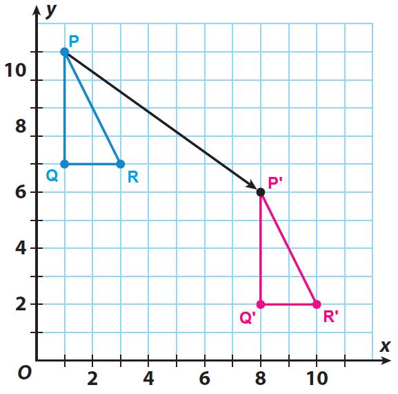 Algebraic Representations Of Translations Worksheet