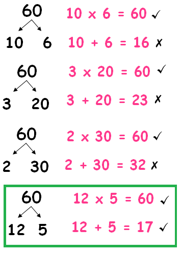 factroringq1 Quadratic Form Example on function table, equation factor, equations factoring, formula algebra 2, equations business, formula 1 solutions, formula steps, formula 2 solutions, trinomial equations, vertex form,