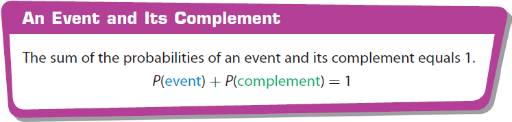 Complement of an event worksheet