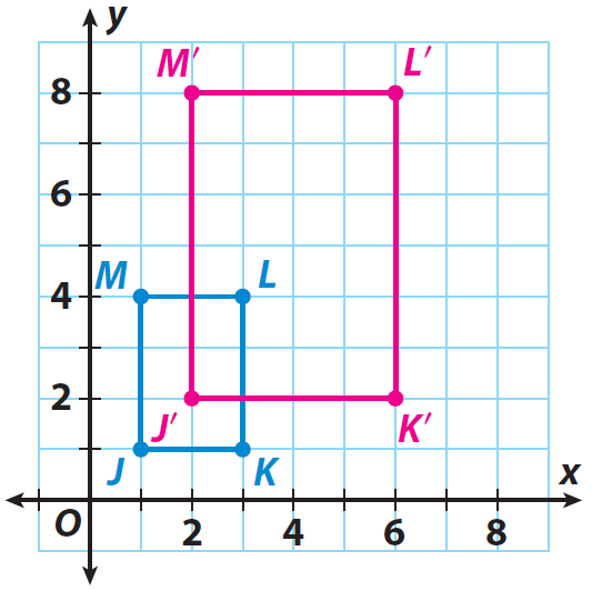 algebraic representations of dilations worksheet. Black Bedroom Furniture Sets. Home Design Ideas