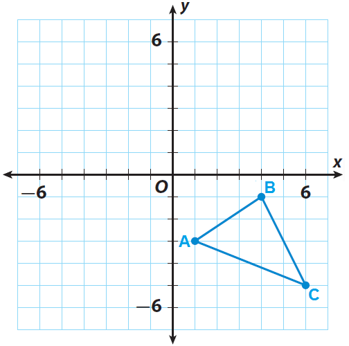 Graphing reflections worksheet