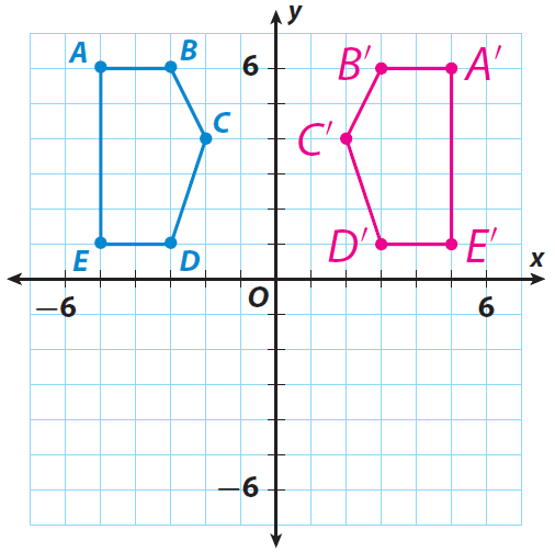 graphingreflections4 Abc Form Examples on behavioral objective, model attitudes, chart classroom behavior staff, chart classroom behavior, order word work, model psychology, book brainstorm,