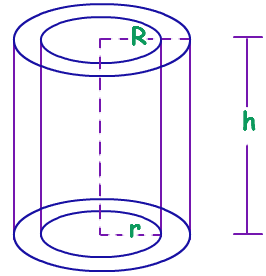 how to find the curved surface area of a cylinder