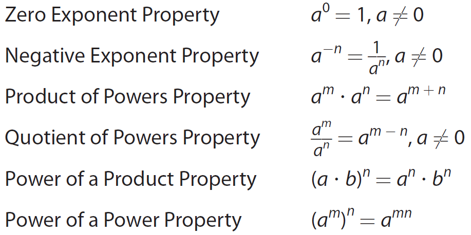 Simplifying Expressions With Powers Worksheet