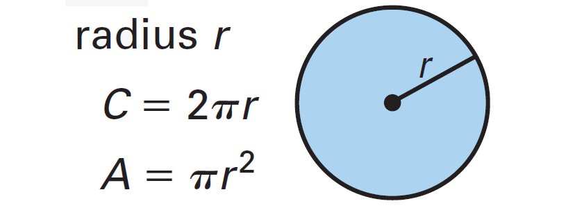 finding the area and circumference of a circle