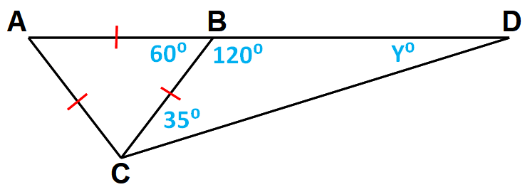Isosceles Equilateral And Scalene Triangles