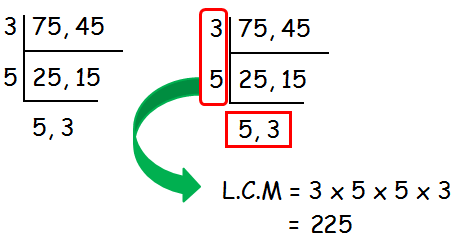 How To Find Lcm Of Two Numbers In Decimal 3 forms of linear equation (converting). how to find lcm of two numbers in decimal