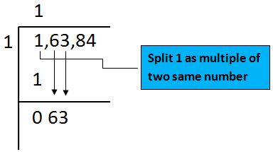 how to find square root of 65 by division method