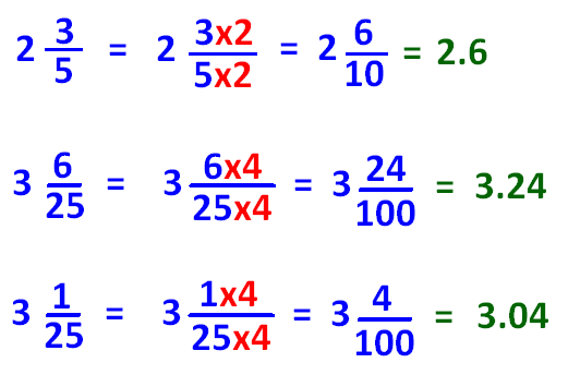 Converting mixed fractions to decimals