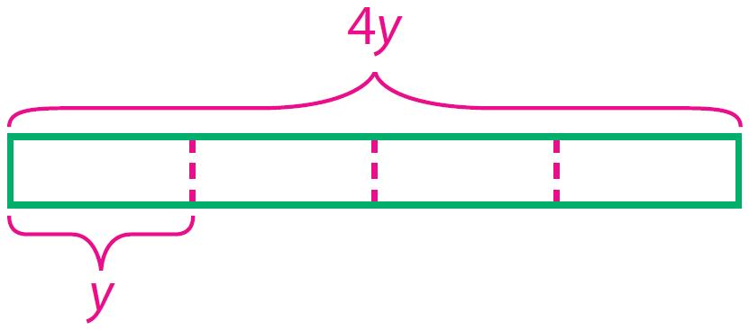 Modelingalgebraicexpressions6g