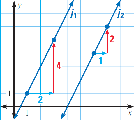 Parallel  Perpendicular and Skew Lines   CK 12 Foundation besides Practice 1 3  Segments  Rays  Parallel Lines  and Planes Worksheet together with Points  Lines and Planes Worksheets besides Geometry Worksheets   Geometry Worksheets for Practice and Study together with 1 4 Practice  Segments  Rays  Parallel Lines  and Planes Worksheet likewise Parallel lines in the coordinate plane worksheet also  likewise Parallel lines in the coordinate plane worksheet likewise Mioints  Lines and Planes  ex les  worksheets  videos  solutions as well Parallel lines and transversals Worksheets besides Points Lines and Planes Worksheet   holidayfu likewise  further  in addition Quiz   Worksheet   Lines   Planes in Space   Study moreover Math Plane   Parallel Lines Cut by Transversals likewise Points Lines and Planes Worksheet   holidayfu. on parallel lines and planes worksheet