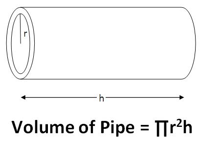 Pipe Volume Calculator