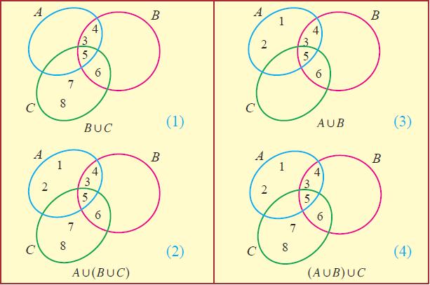 Venn diagram a buc smartdraw diagrams draw venn diagram and verify a intersect b union c inter ccuart Image collections