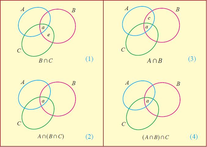 Venn diagram a buc smartdraw diagrams hd wallpapers sets and venn diagrams cmobilehdmobilei gq ccuart Image collections
