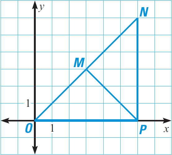Congruent triangles on the coordinate plane