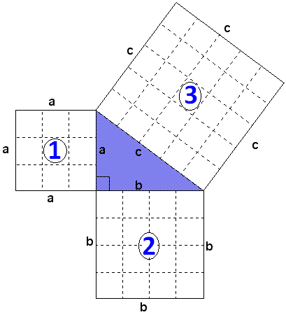 Image result for prove pythagorean theorem