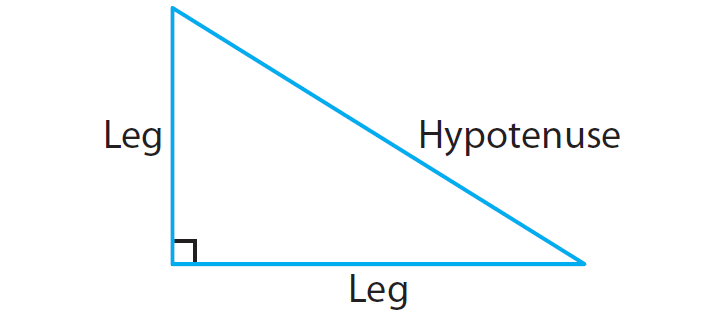 Use the converse of the pythagorean theorem worksheet