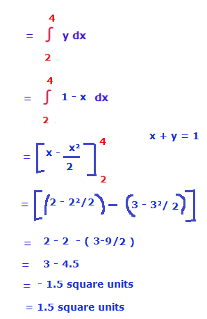 how to find x intercepts using functional notation