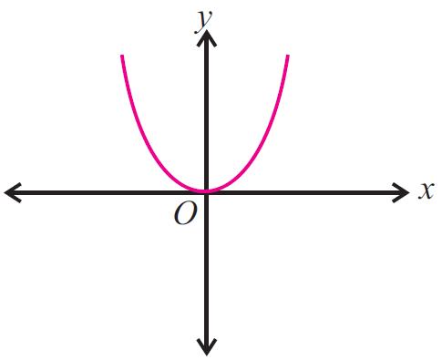 download Statistical Optics
