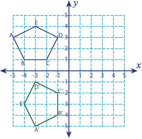 90 degree counterclockwise rotation rule