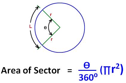 Sector Area Calculator on Geometry Level 1 4