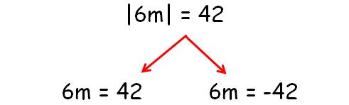 Solve absolute value equations worksheet