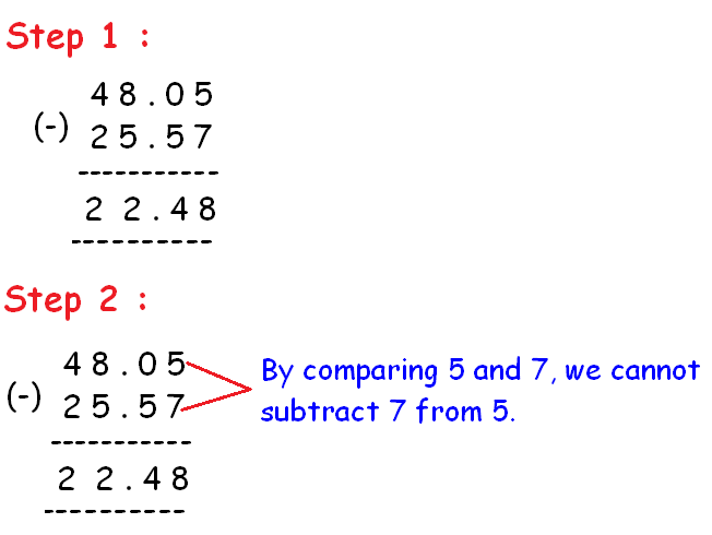 adding and subtracting decimals worksheets th grade let us see the solution of the next problem on adding and subtracting  decimals worksheets th grade