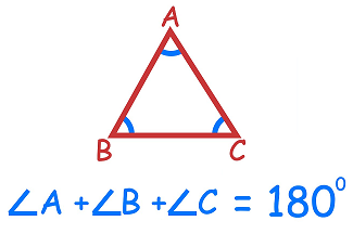 sum of the three angles of a triangle